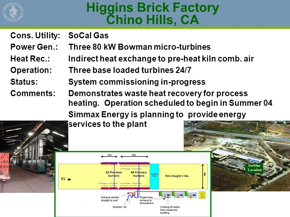 Higgins Brick Factory Chino Hills, CA