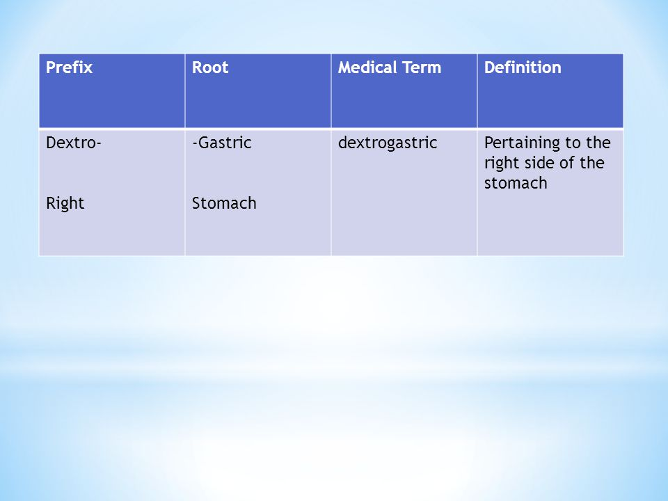 Medical Terminology. - ppt video online download