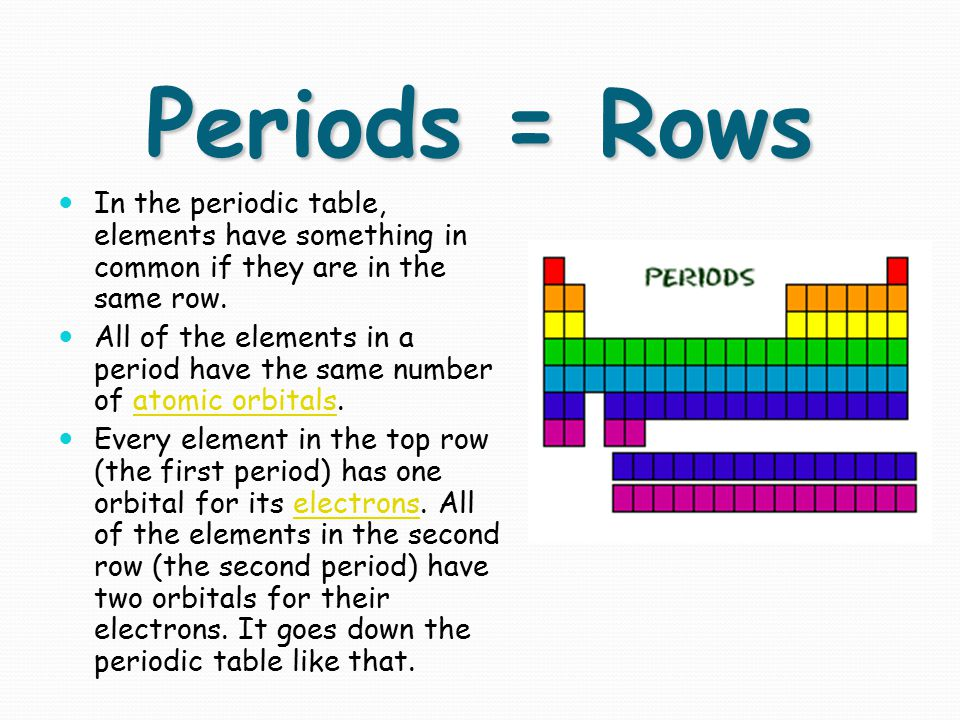 Row periodic table images periodic table of elements list the father of the periodic table dimitri mendeleev ppt download urtaz Image collections