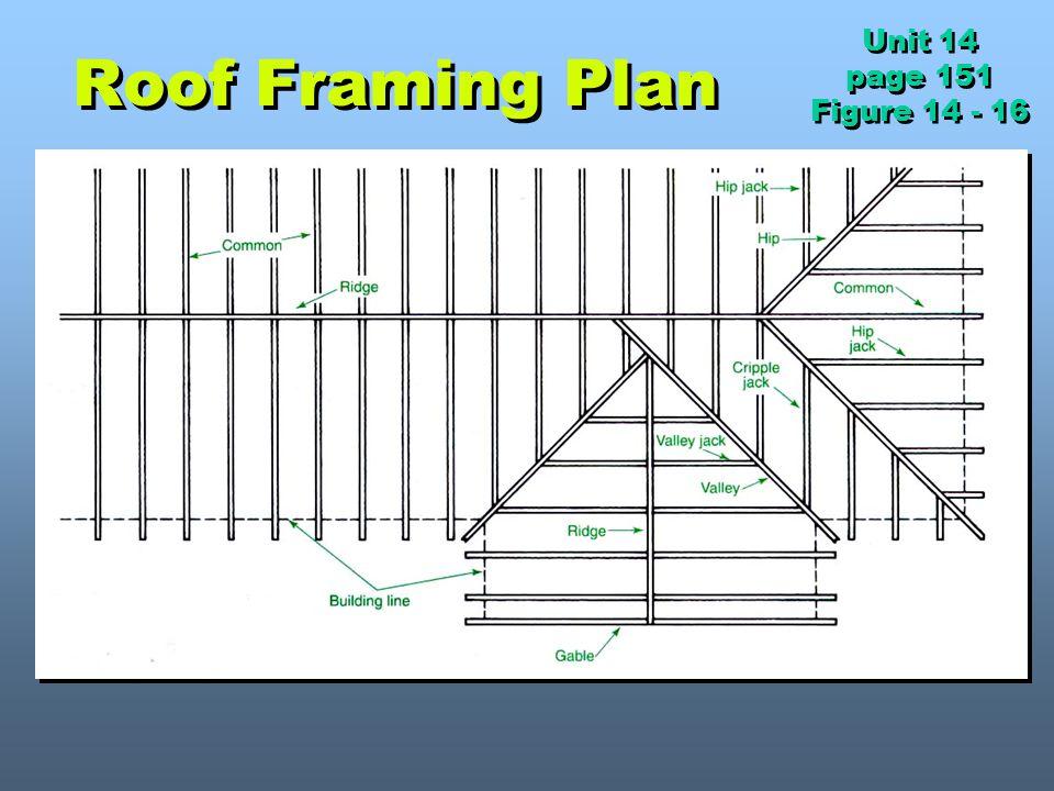 Berühmt Framing Terminologie Ideen - Badspiegel Rahmen Ideen ...