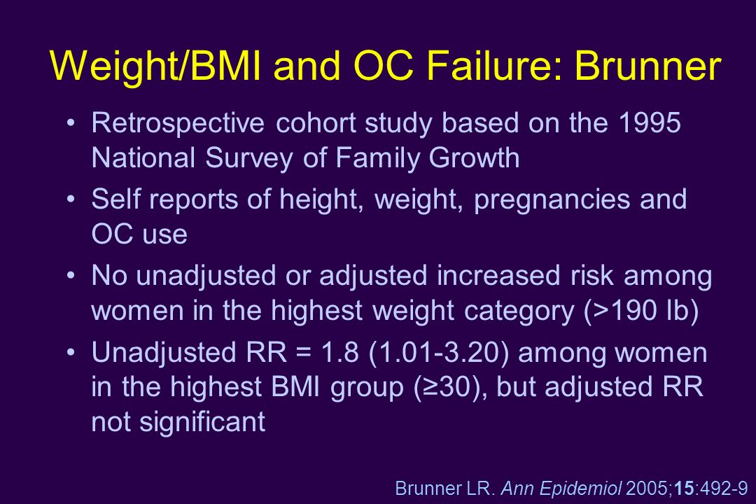 Weight/BMI and OC Failure: Brunner