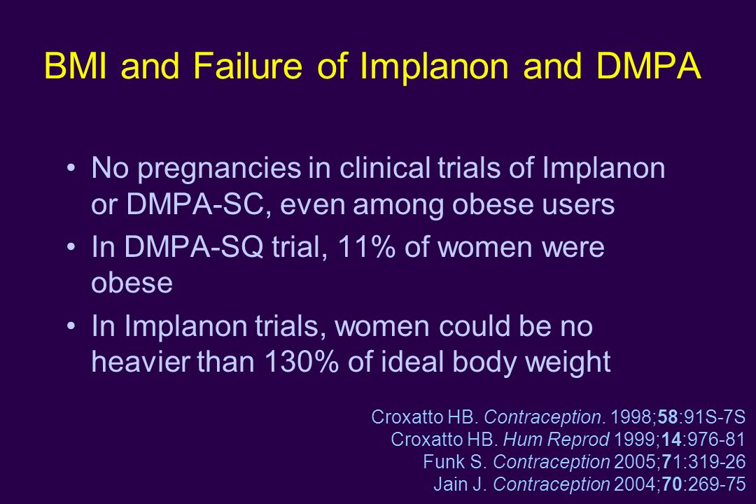 BMI and Failure of Implanon and DMPA