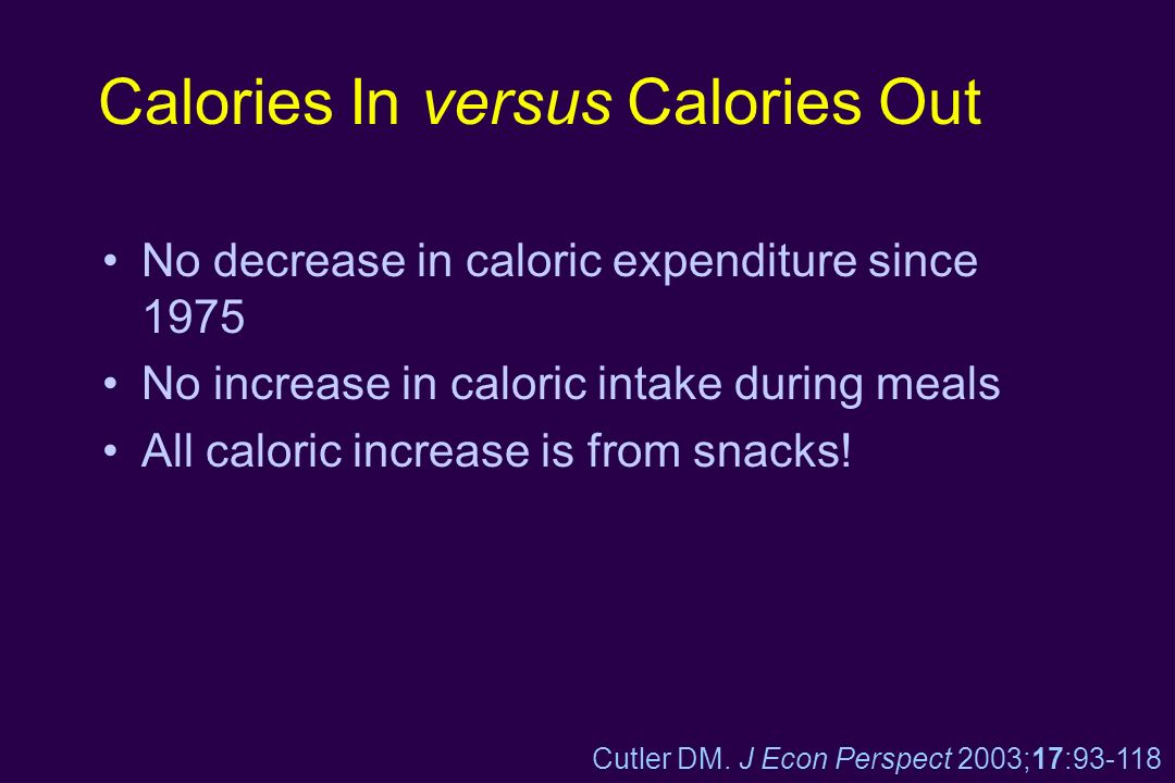 Calories In versus Calories Out