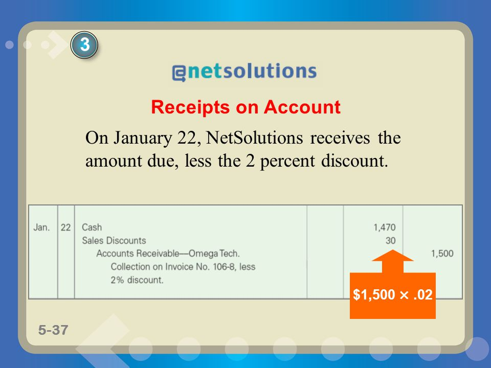 3 Receipts on Account. On January 22, NetSolutions receives the amount due, less the 2 percent discount.