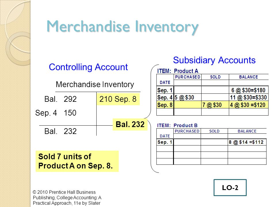 Accounting For Merchandise Inventory Ppt Video Online Download