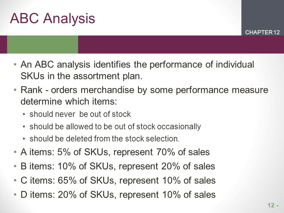 ABC Analysis CHAPTER 12. CHAPTER 1. CHAPTER 2. CHAPTER 1. An ABC analysis identifies the performance of individual SKUs in the assortment plan.