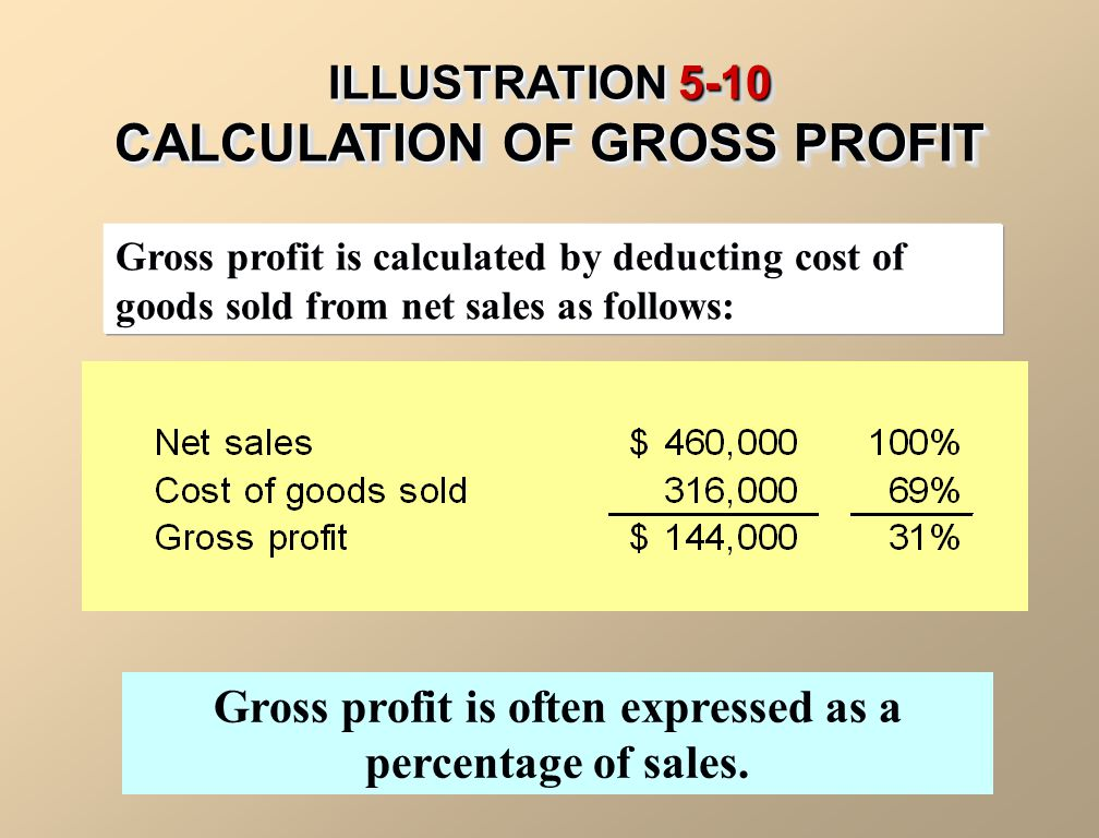 ILLUSTRATION 5-10 CALCULATION OF GROSS PROFIT