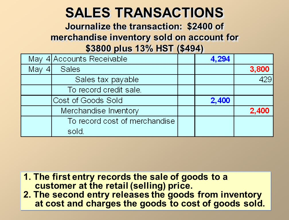 SALES TRANSACTIONS Journalize the transaction: $2400 of merchandise inventory sold on account for $3800 plus 13% HST ($494)