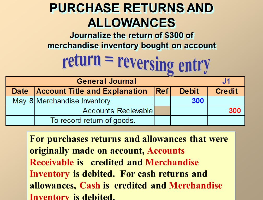 PURCHASE RETURNS AND ALLOWANCES return = reversing entry