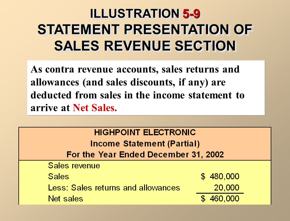 ILLUSTRATION 5-9 STATEMENT PRESENTATION OF SALES REVENUE SECTION
