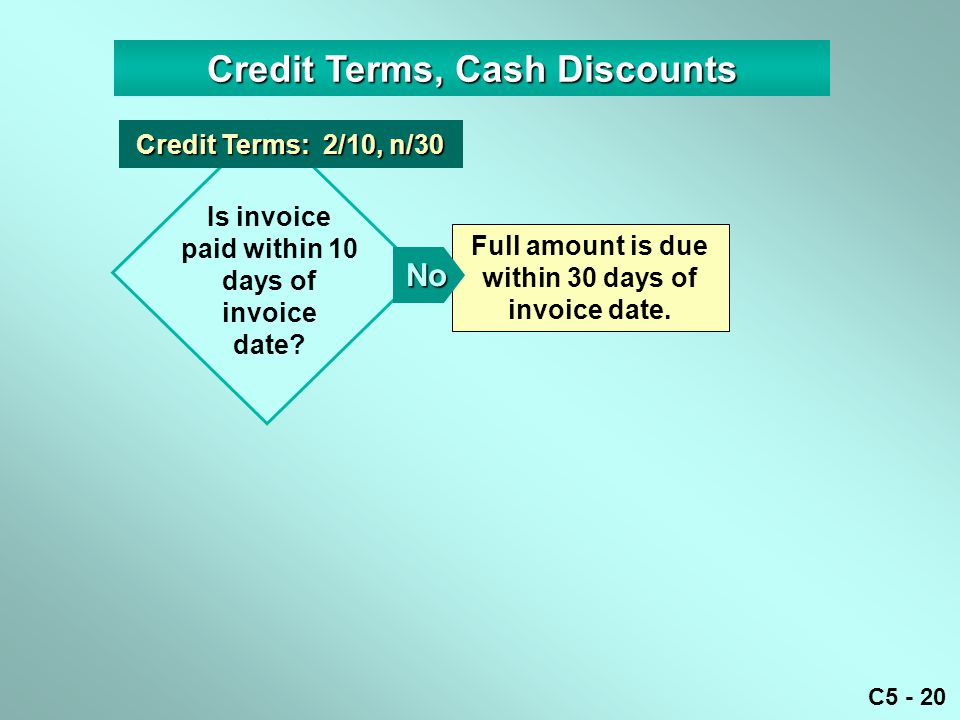 Credit Terms, Cash Discounts