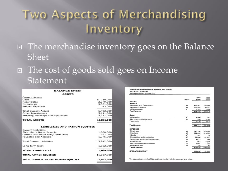 Two Aspects of Merchandising Inventory