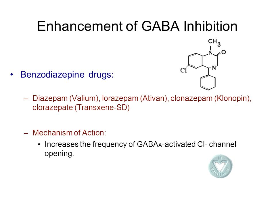 diazepam with gaba