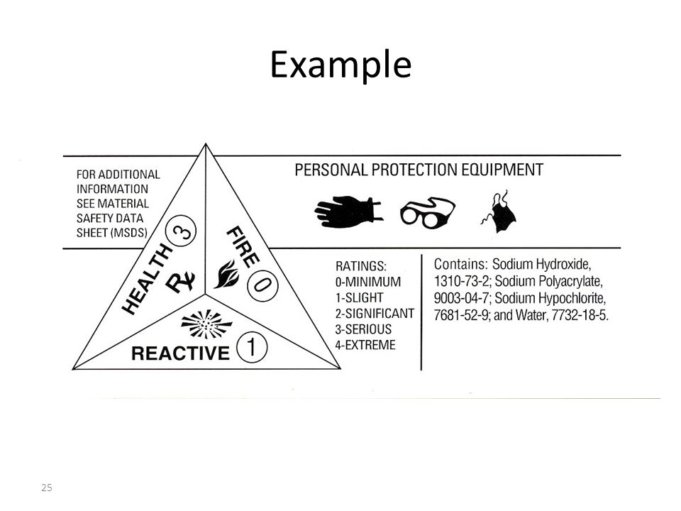 Chemical Safety The New Sds Regulations Ppt Download. Exle Say Ecolab Inhouse This Hazard Ratings System Is Owned And. Wiring. Hazord Saftey A Diagram Of A House At Scoala.co