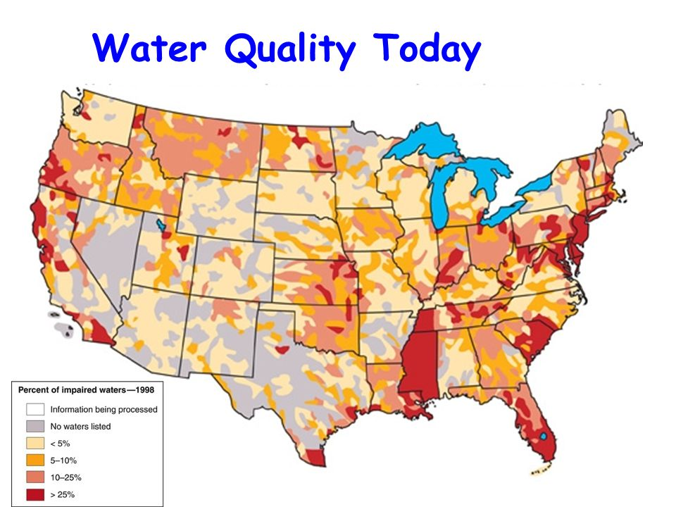 Water Resources And Water Pollution Ppt Download - Us-water-quality-map