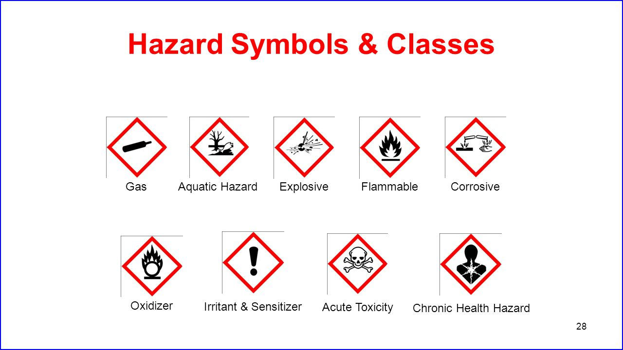 Ghs Symbols And Meanings Topsimages