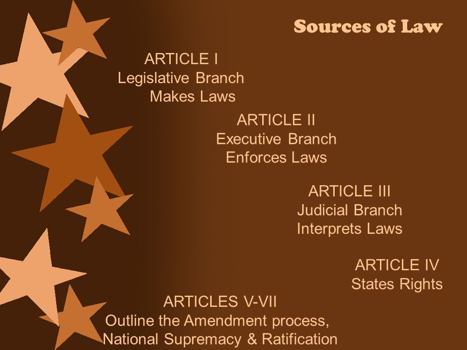 ARTICLE II Executive Branch Enforces Laws