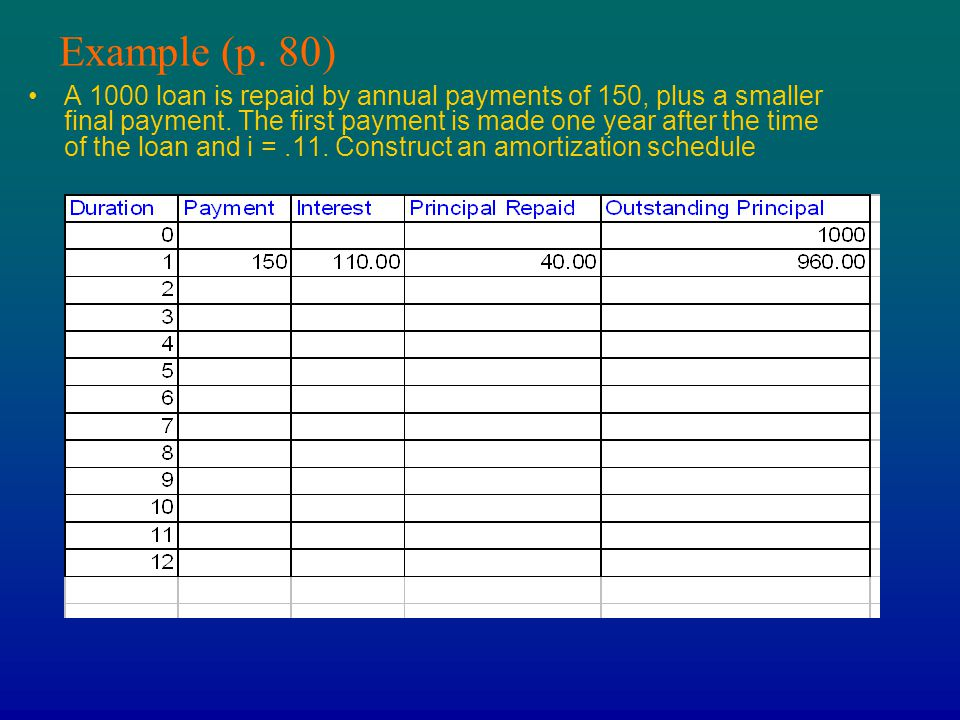 chapter 4 amortization and sinking funds ppt download