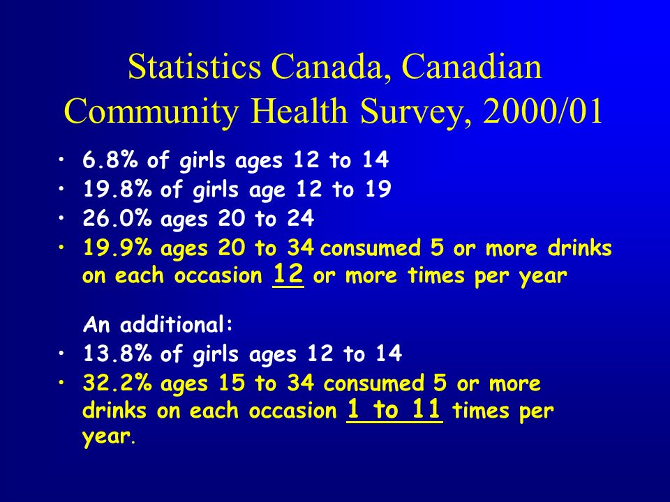 Statistics Canada, Canadian Community Health Survey, 2000/01
