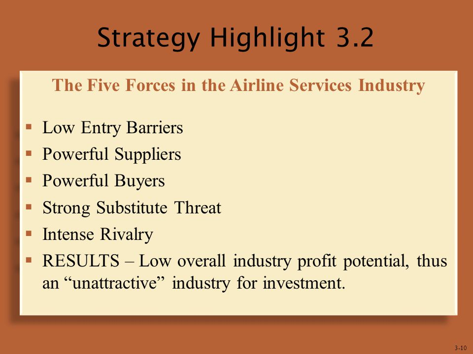 The Five Forces in the Airline Services Industry