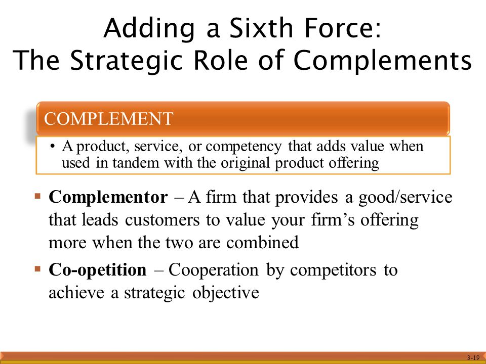 Adding a Sixth Force: The Strategic Role of Complements