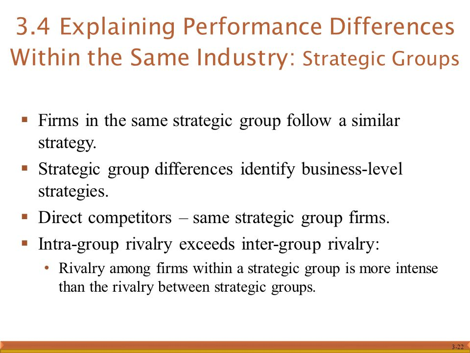 3.4 Explaining Performance Differences Within the Same Industry: Strategic Groups