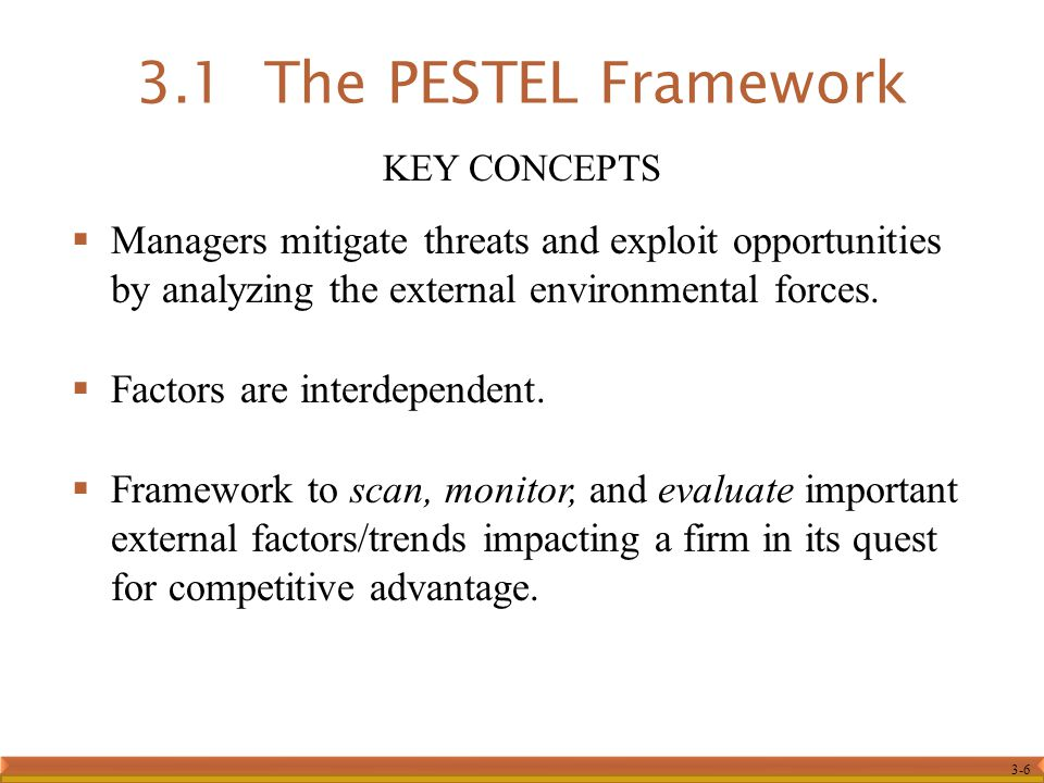 3.1 The PESTEL Framework KEY CONCEPTS. Managers mitigate threats and exploit opportunities by analyzing the external environmental forces.