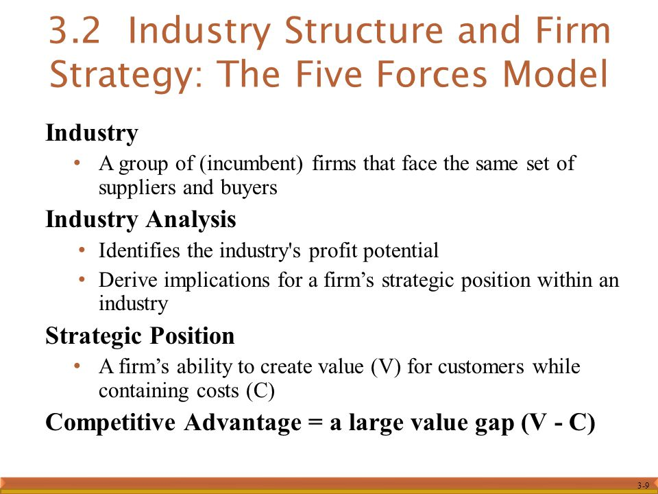 3.2 Industry Structure and Firm Strategy: The Five Forces Model