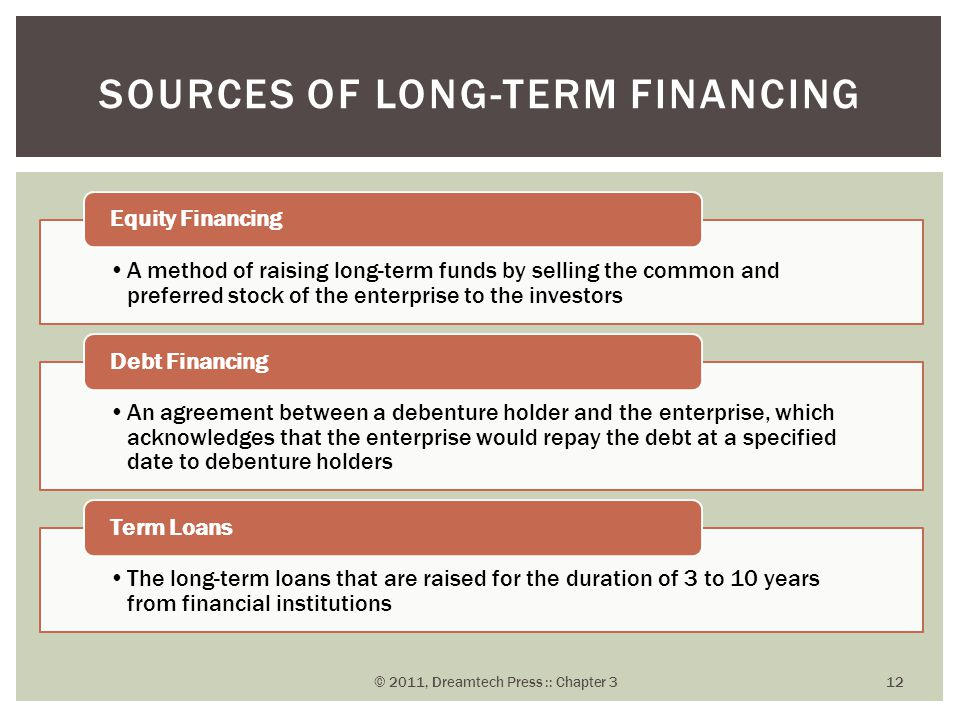 Financial Requirements Of A New Enterprise Ppt Video Online Download