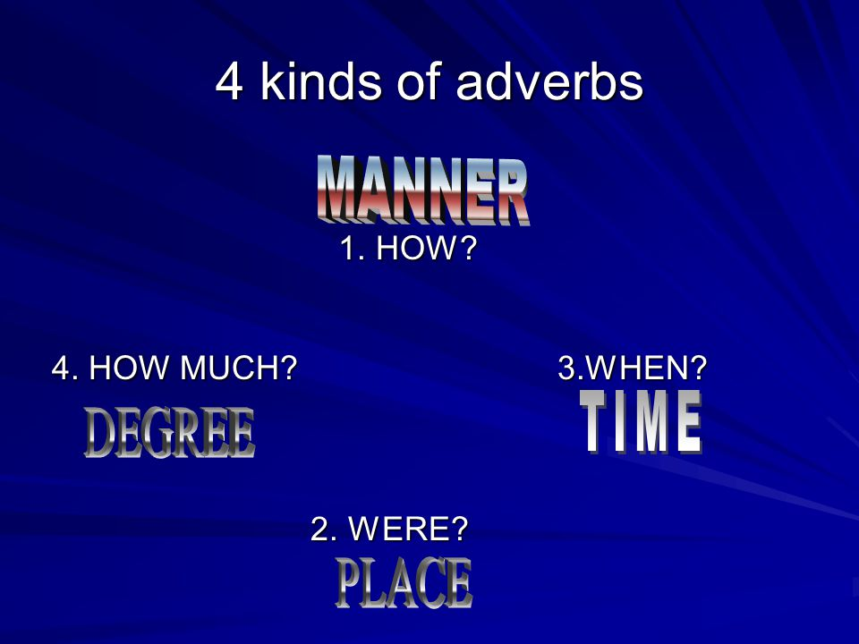 4 kinds of adverbs MANNER TIME DEGREE PLACE 1. HOW