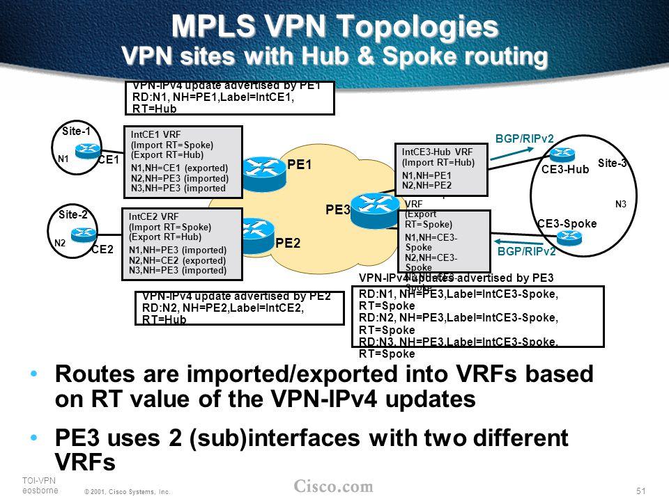 Cisco vpn reason 412 windows 10