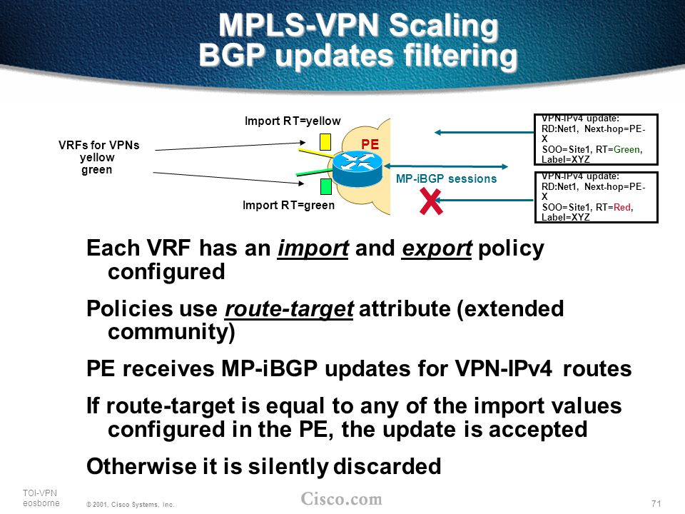 MPLS VPN TOI - ppt download