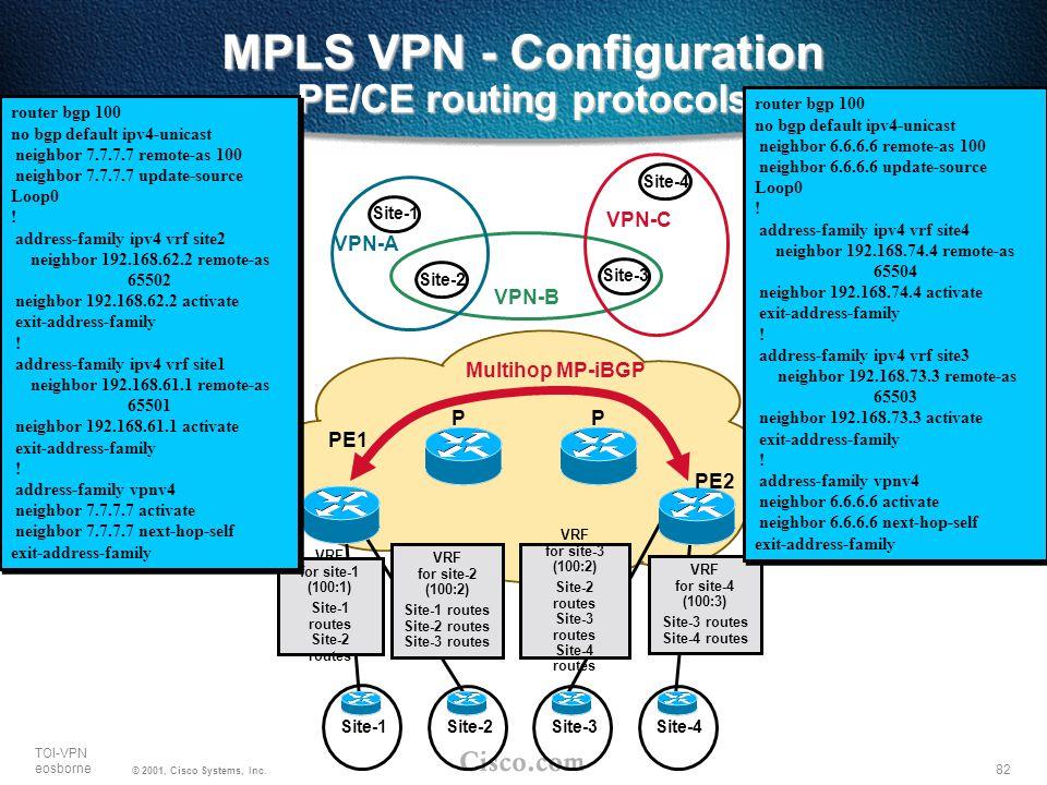 MPLS VPN TOI - ppt download
