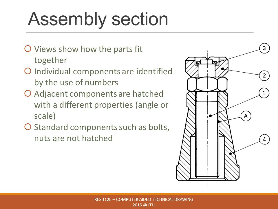 RES 112E – COMPUTER AIDED TECHNICAL DRAWING - ppt video online download