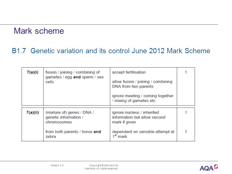 Mark scheme B1.7 Genetic variation and its control June 2012 Mark Scheme.