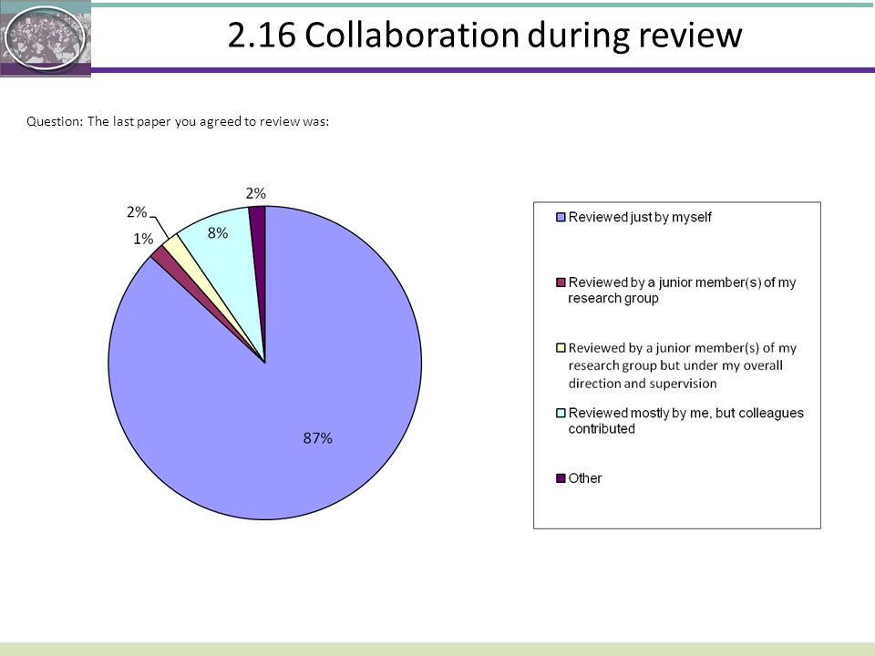 2.16 Collaboration during review