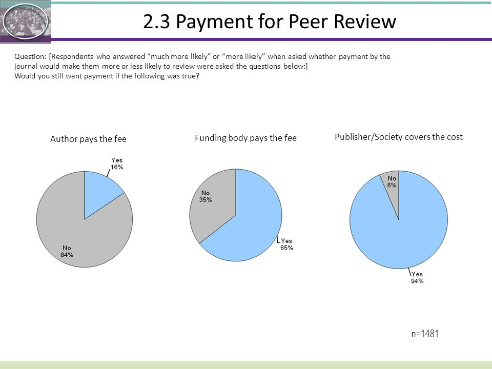 2.3 Payment for Peer Review