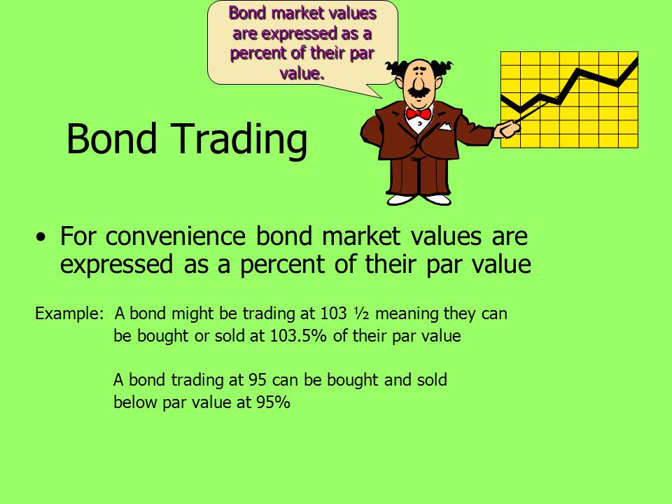 Bond market values are expressed as a percent of their par value.