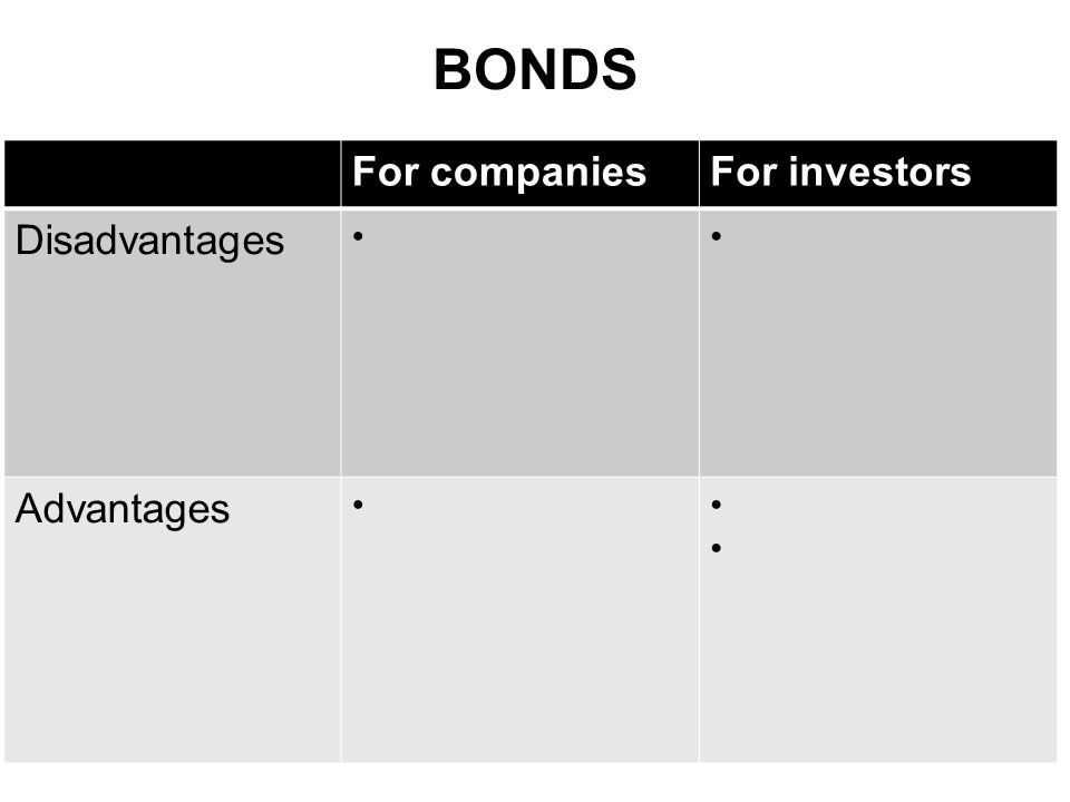 BONDS For companies For investors Disadvantages Advantages