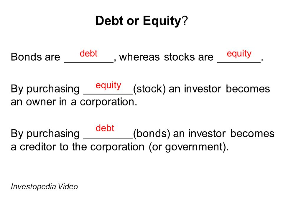 Debt or Equity Bonds are ________, whereas stocks are _______.