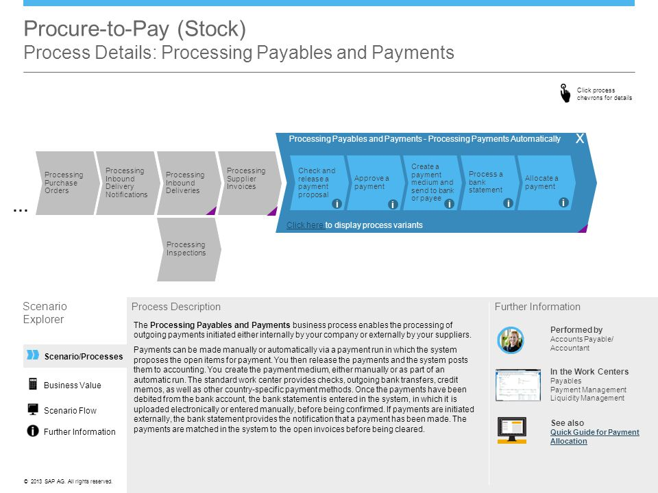 Procure-to-Pay (Stock) Scenario Overview - ppt download