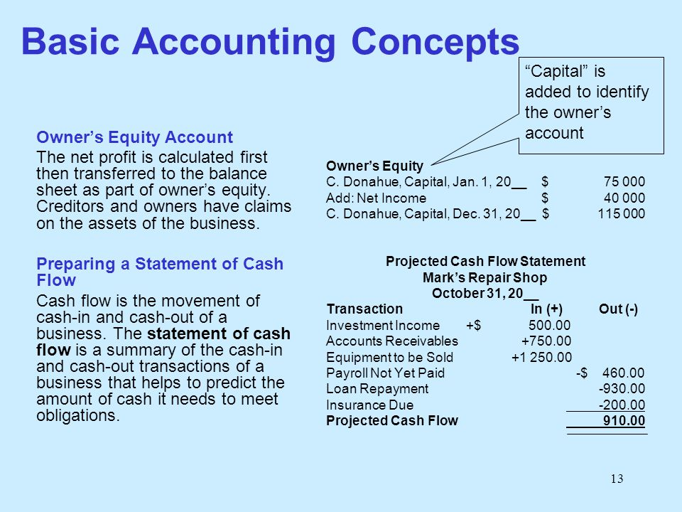 owners equity Owners' equity paper acc 423 september 5, 2011 university of phoenix owners' equity paper the investments of stockholders, corporations depend a lot on to fund their business operations.