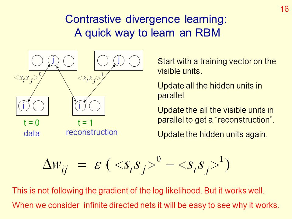 Contrastive divergence learning: A quick way to learn an RBM
