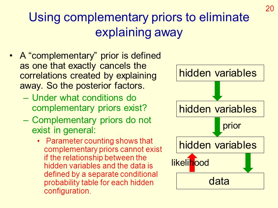 Using complementary priors to eliminate explaining away