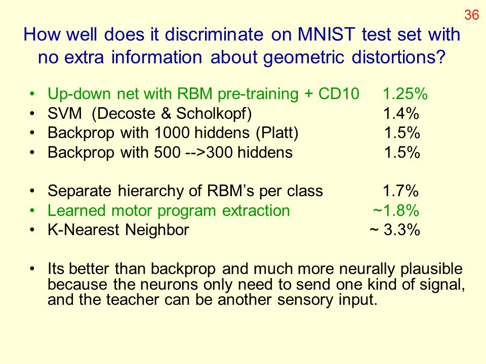 36 How well does it discriminate on MNIST test set with no extra information about geometric distortions