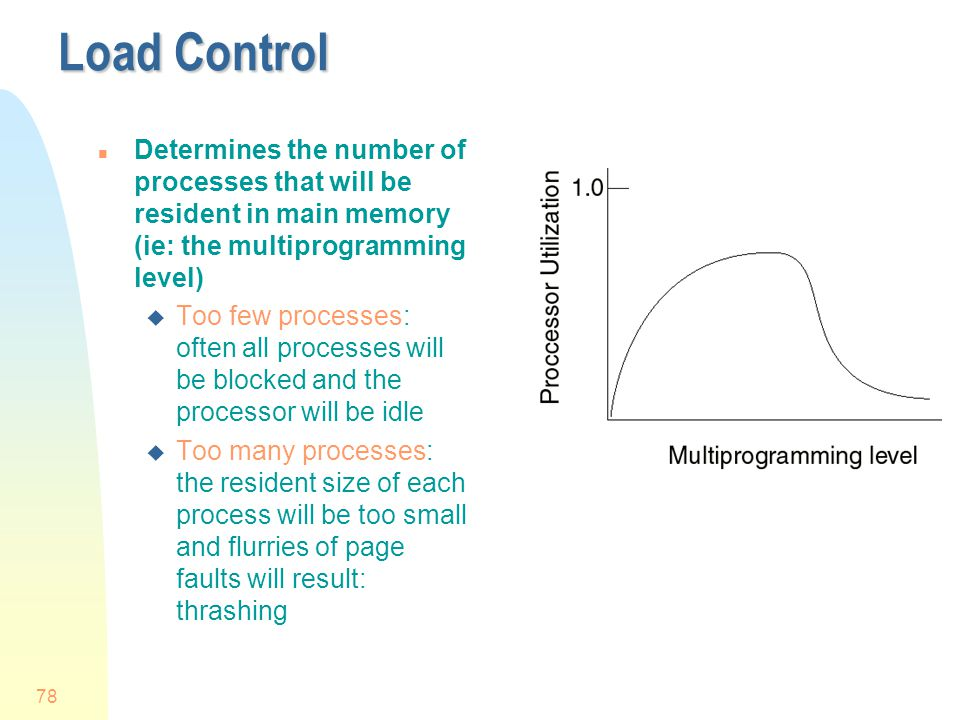 Load Control Determines the number of processes that will be resident in main memory (ie: the multiprogramming level)