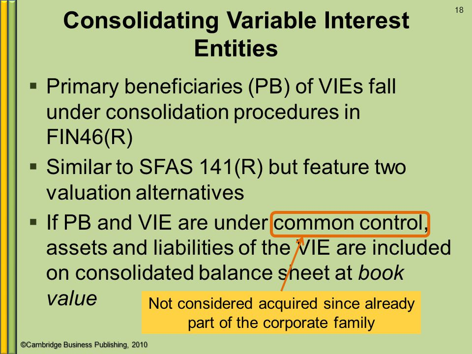 Consolidating Variable Interest Entities
