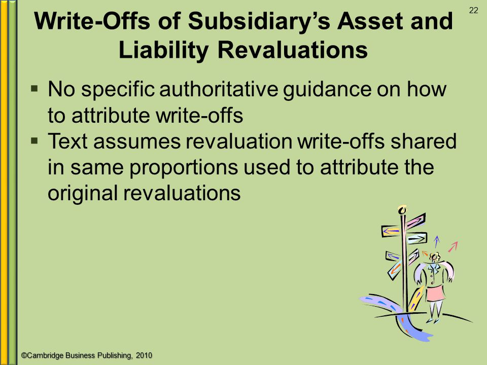 Write-Offs of Subsidiary's Asset and Liability Revaluations