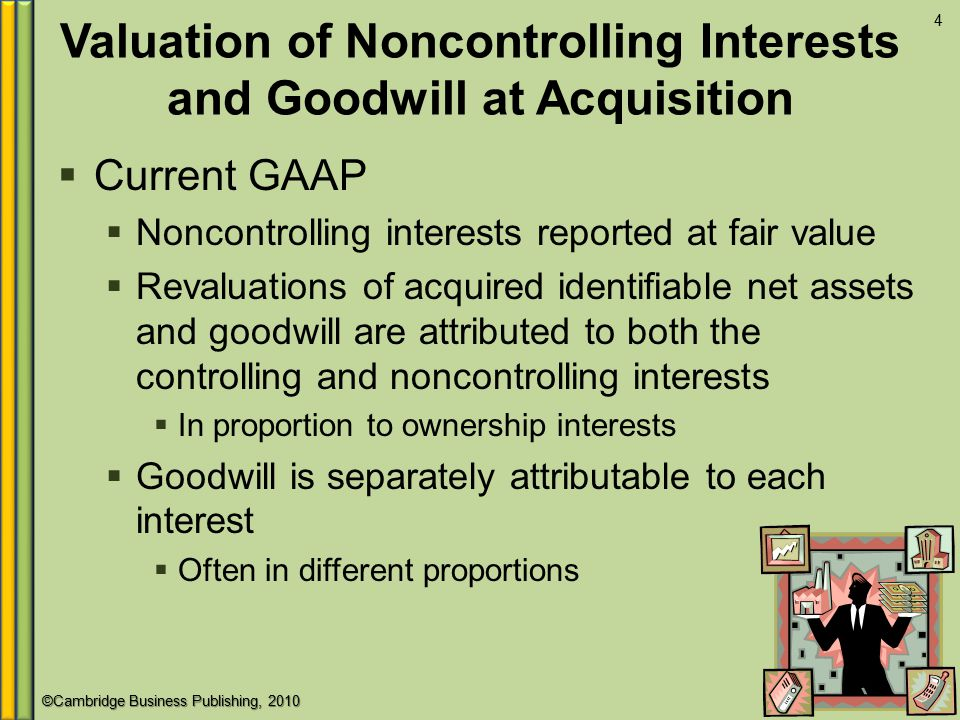 Valuation of Noncontrolling Interests and Goodwill at Acquisition
