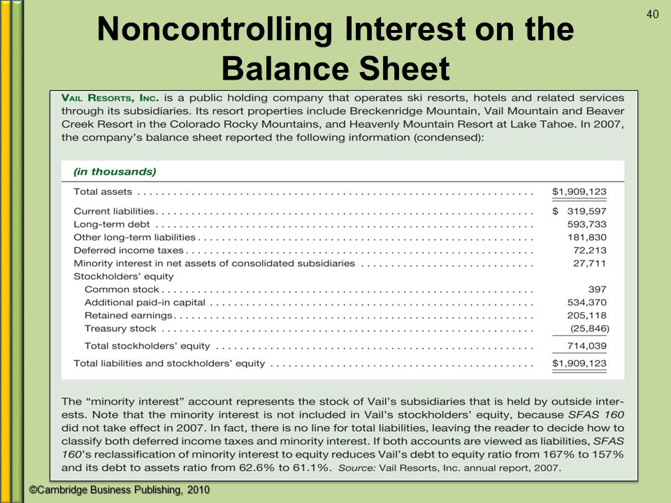 Noncontrolling Interest on the Balance Sheet